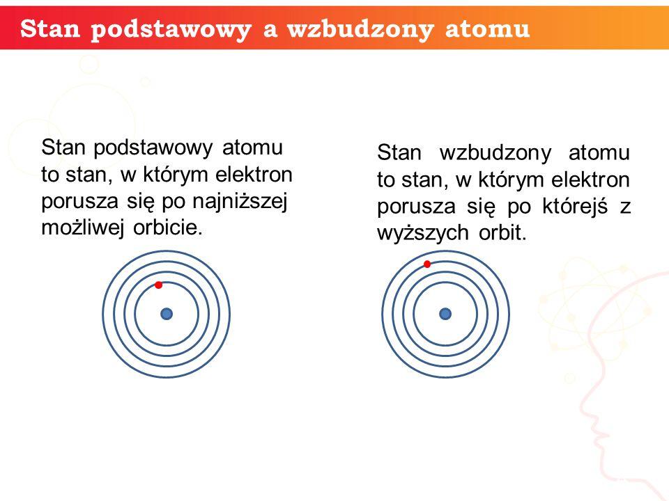 Stan podstawowy a wzbudzony atomu