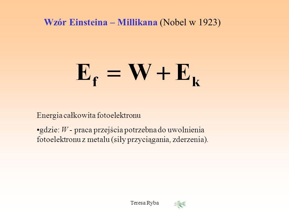 Wzór Einsteina – Millikana (Nobel w 1923)