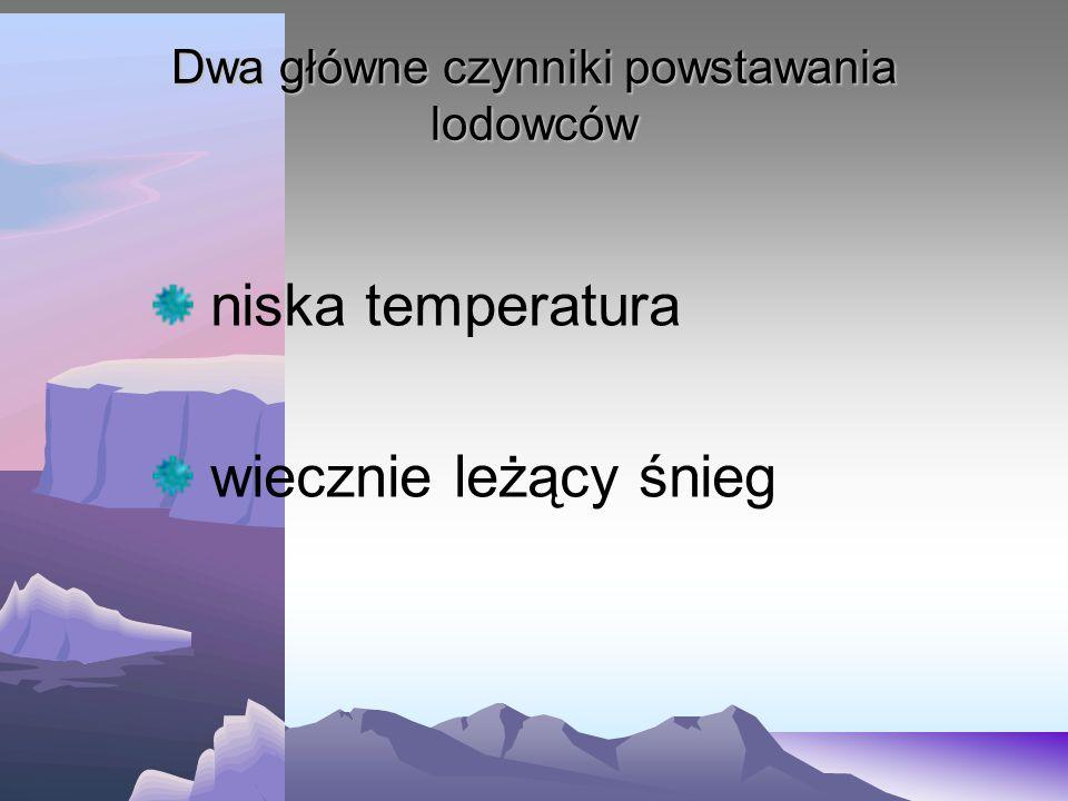 Dwa główne czynniki powstawania lodowców