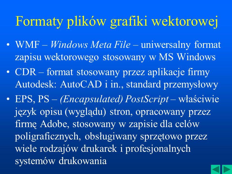 Formaty plików grafiki wektorowej