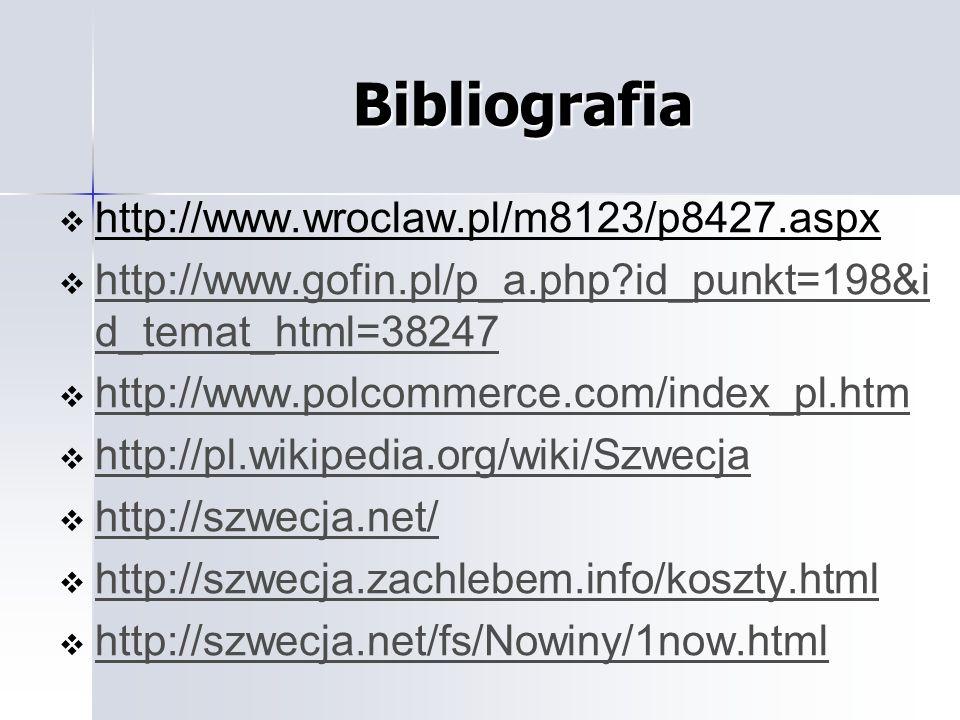 Bibliografia http://www.wroclaw.pl/m8123/p8427.aspx