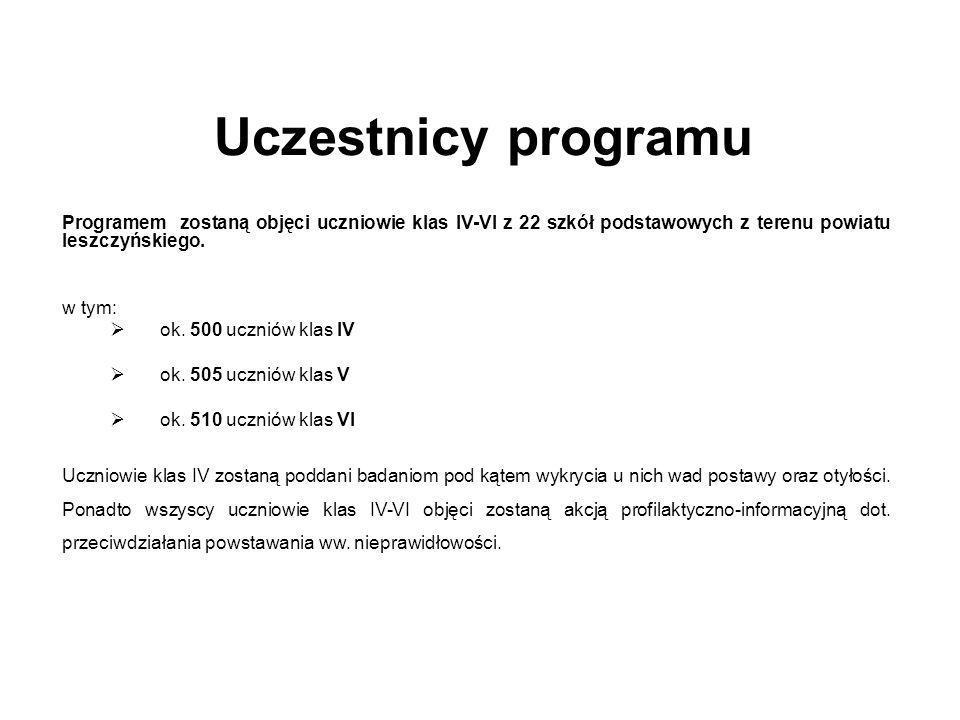 Uczestnicy programu Programem zostaną objęci uczniowie klas IV-VI z 22 szkół podstawowych z terenu powiatu leszczyńskiego.
