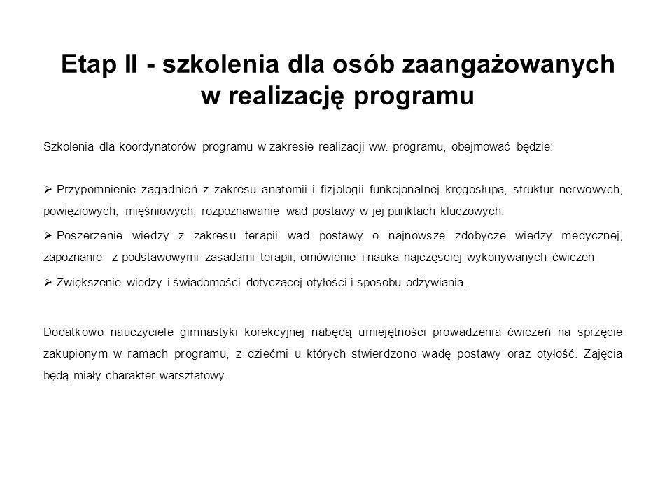 Etap II - szkolenia dla osób zaangażowanych w realizację programu