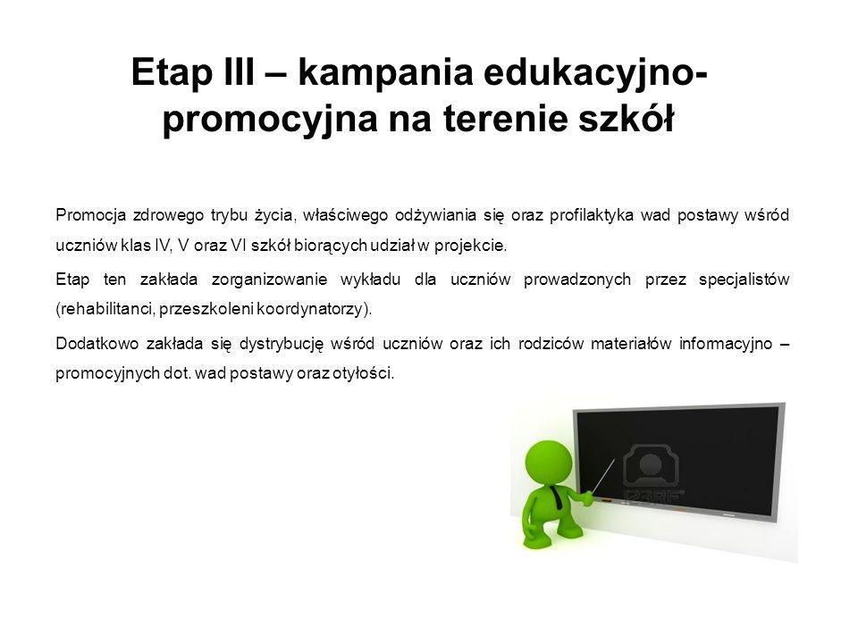 Etap III – kampania edukacyjno-promocyjna na terenie szkół