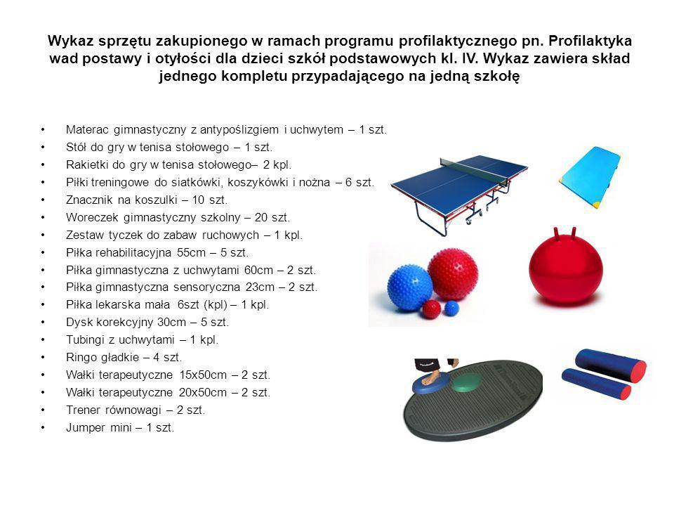 Wykaz sprzętu zakupionego w ramach programu profilaktycznego pn