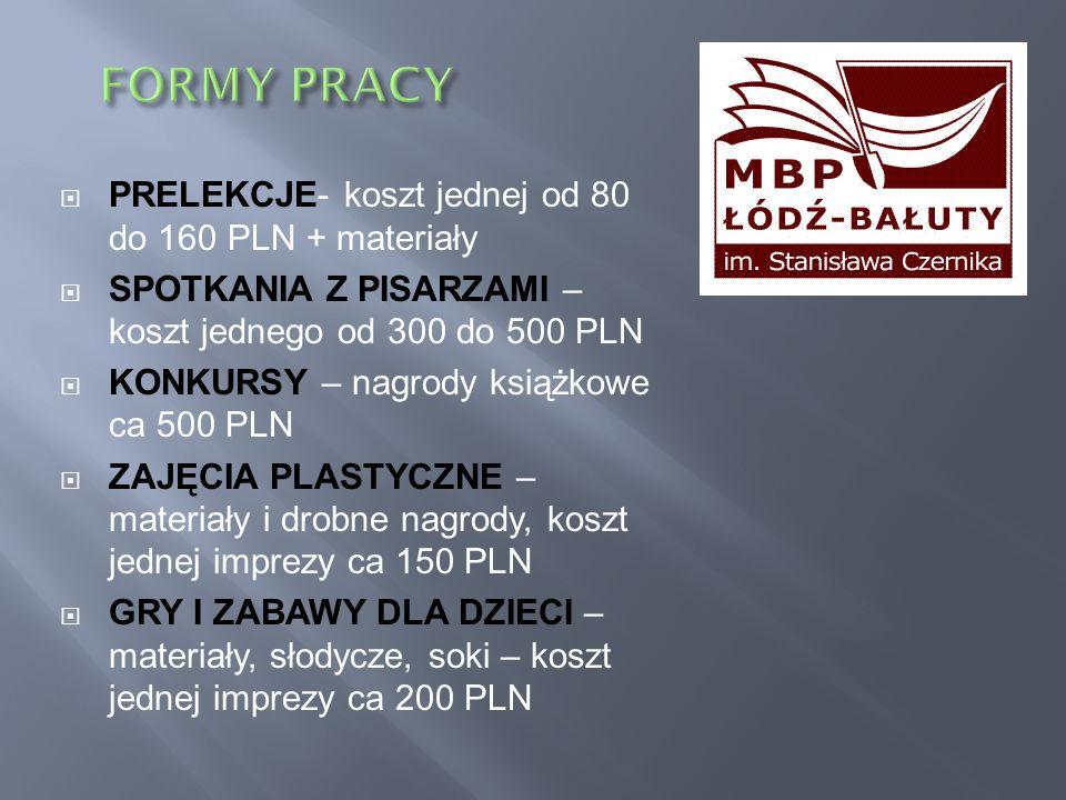 FORMY PRACY PRELEKCJE- koszt jednej od 80 do 160 PLN + materiały