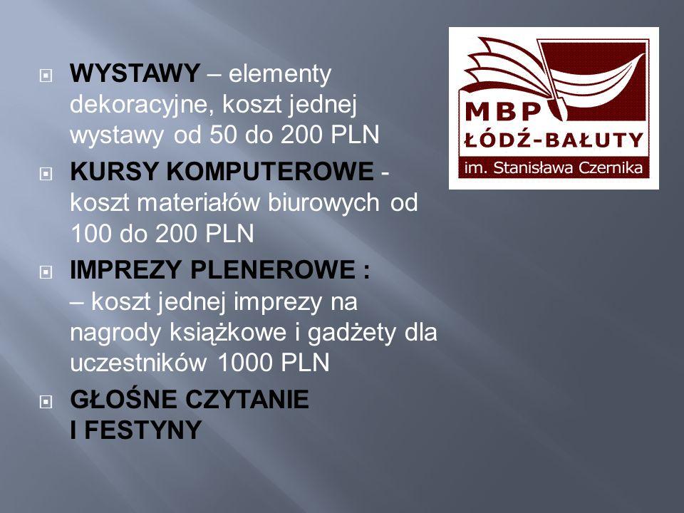 WYSTAWY – elementy dekoracyjne, koszt jednej wystawy od 50 do 200 PLN