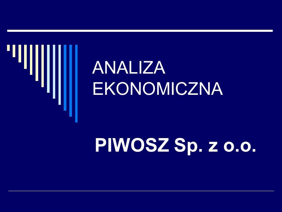 ANALIZA EKONOMICZNA PIWOSZ Sp. z o.o.