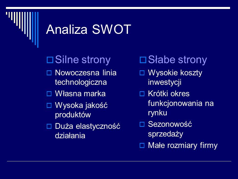 Analiza SWOT Silne strony Słabe strony Nowoczesna linia technologiczna