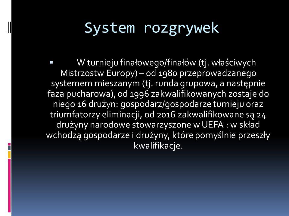 System rozgrywek