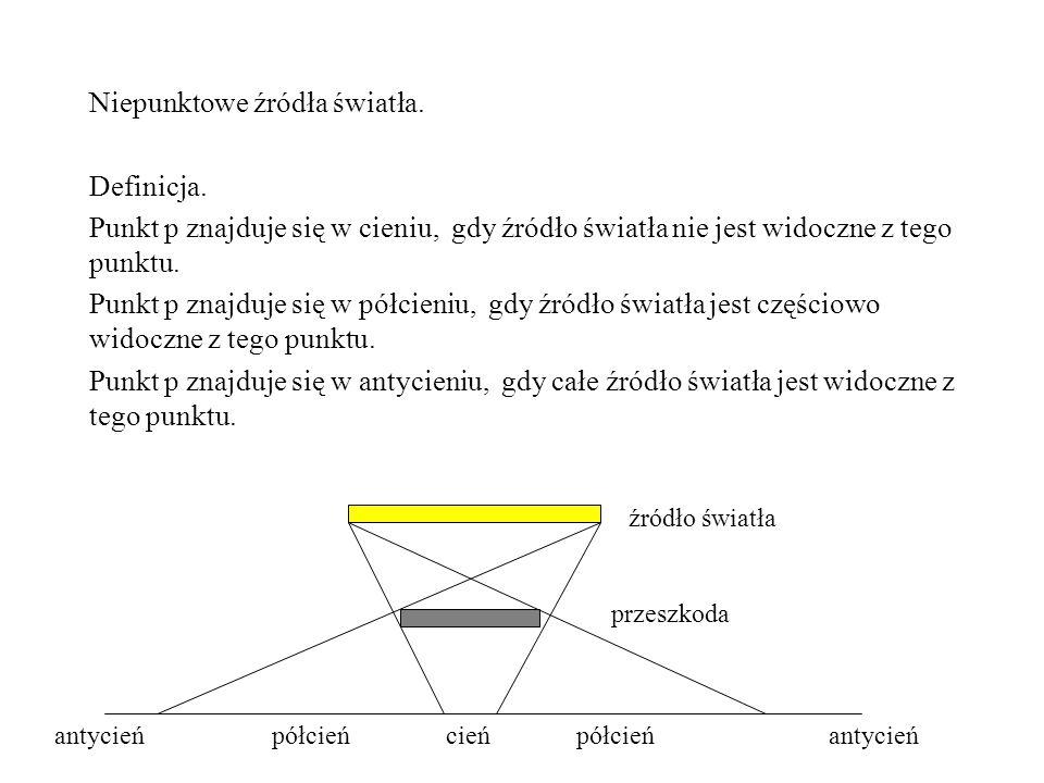 Niepunktowe źródła światła. Definicja.