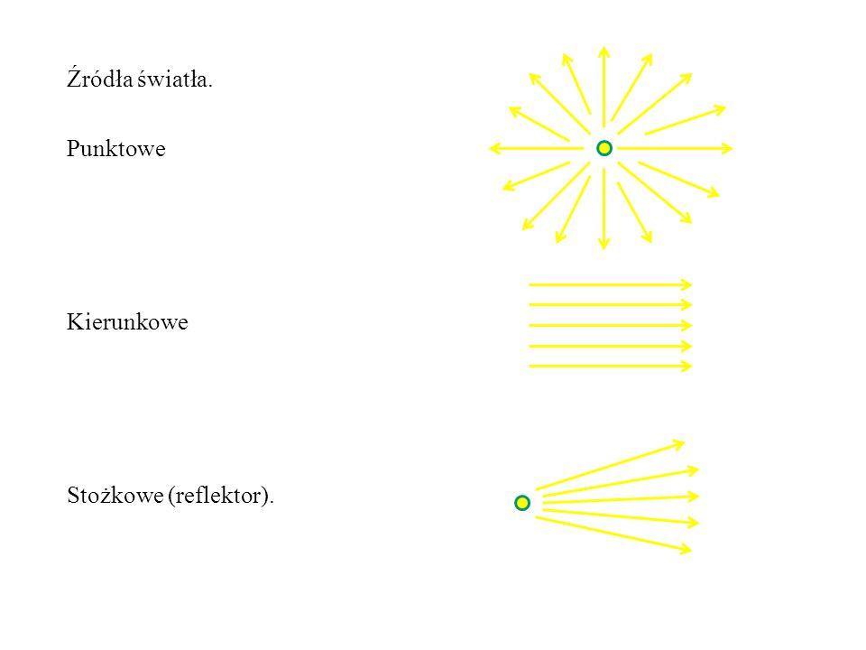 Źródła światła. Punktowe Kierunkowe Stożkowe (reflektor).