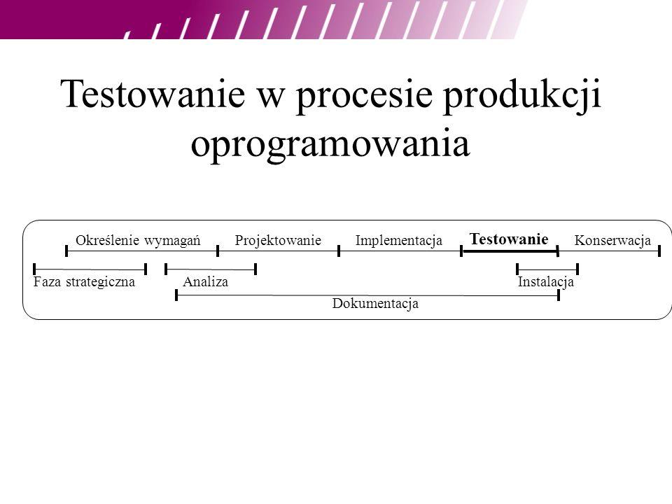 Testowanie w procesie produkcji oprogramowania