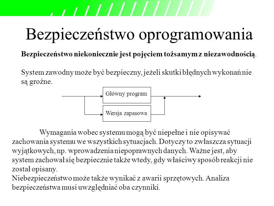 Bezpieczeństwo oprogramowania