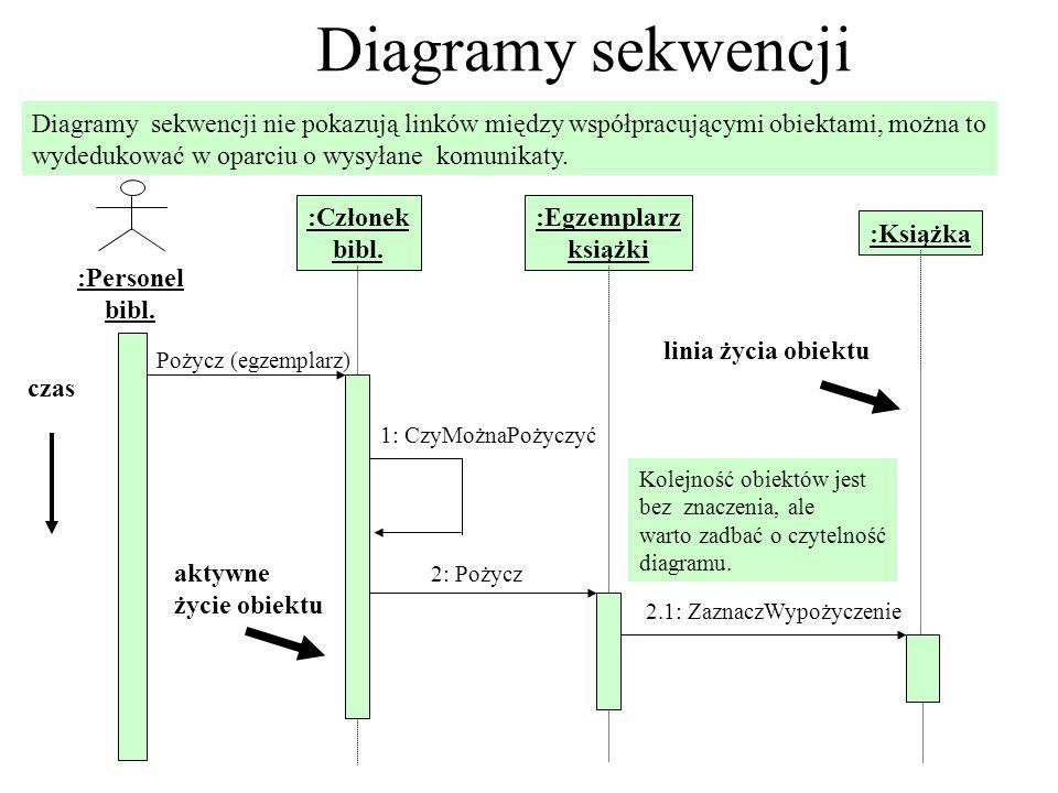 Diagramy sekwencji Diagramy sekwencji nie pokazują linków między współpracującymi obiektami, można to.