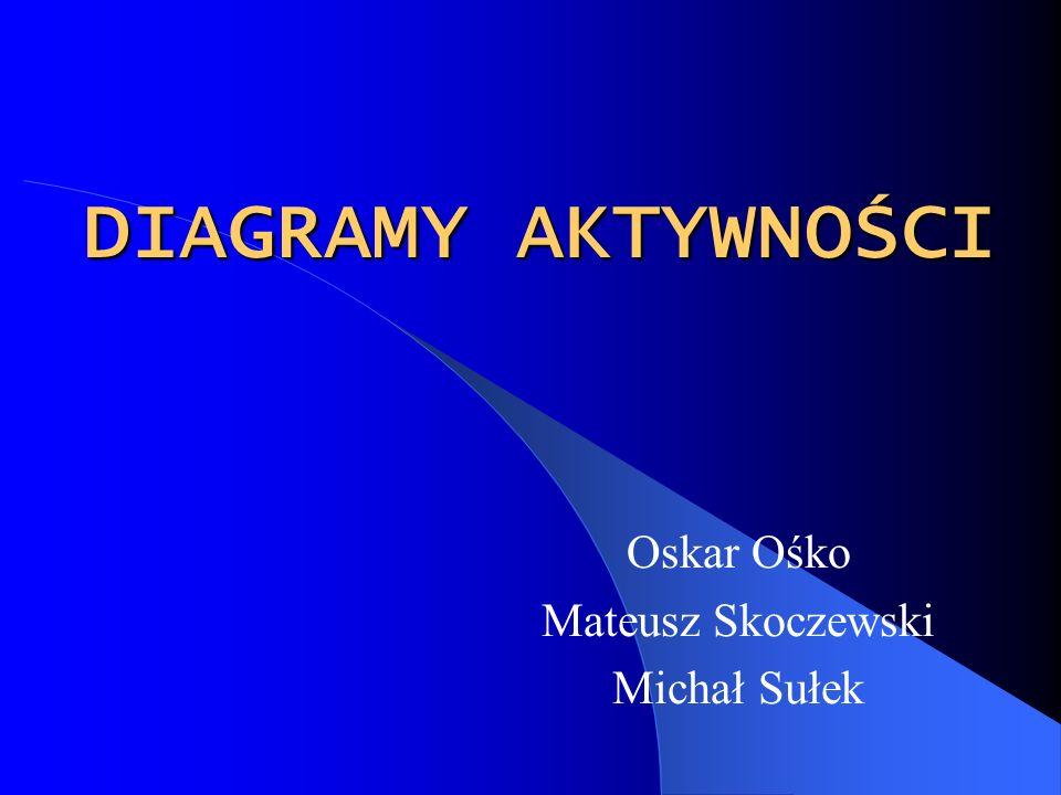 Oskar Ośko Mateusz Skoczewski Michał Sułek