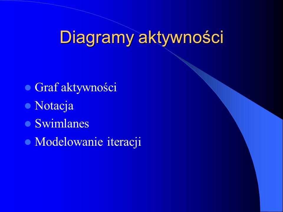 Diagramy aktywności Graf aktywności Notacja Swimlanes