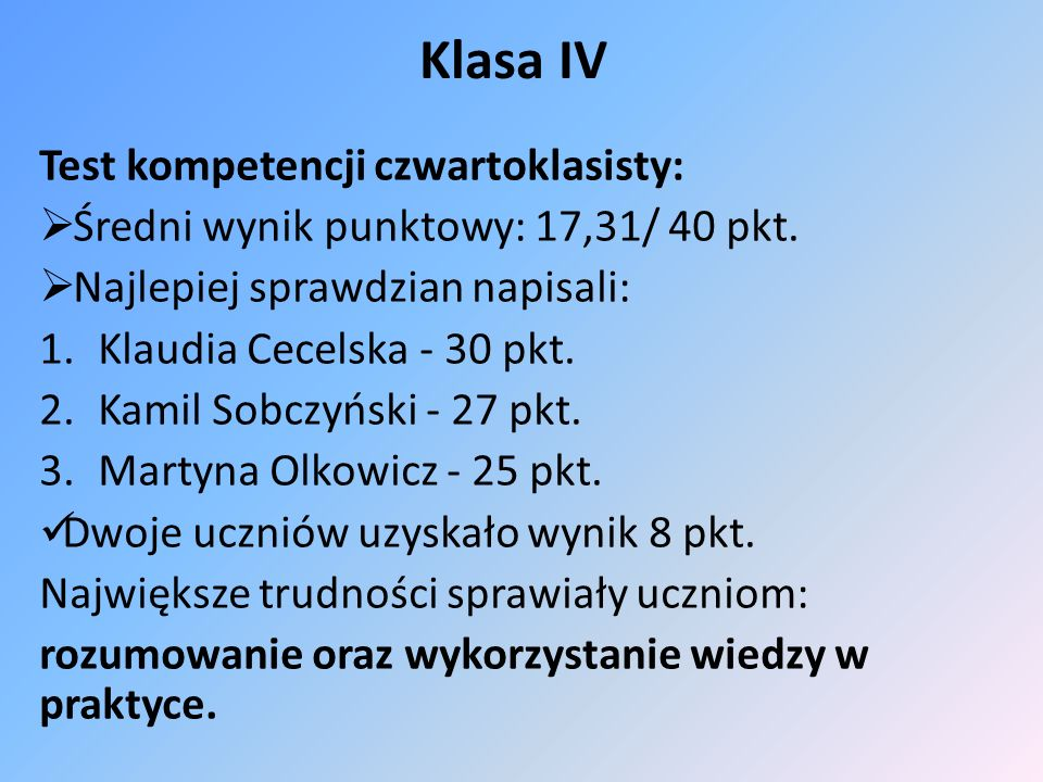 Klasa IV Test kompetencji czwartoklasisty: