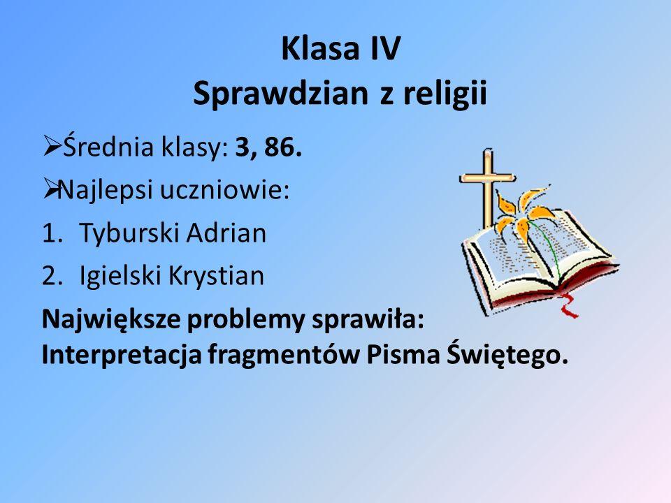 Klasa IV Sprawdzian z religii