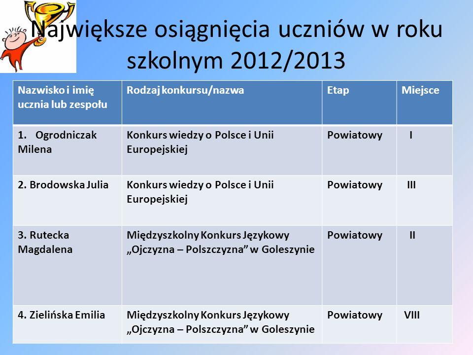 Największe osiągnięcia uczniów w roku szkolnym 2012/2013