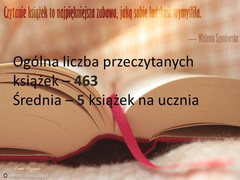 Ogólna liczba przeczytanych książek – 463