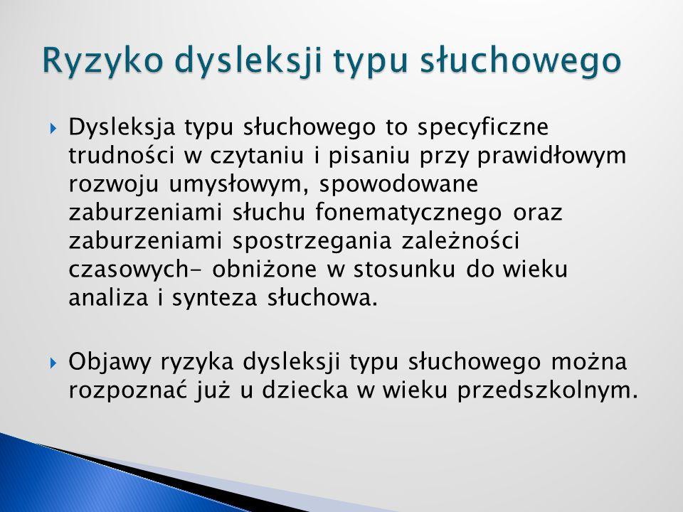 Ryzyko dysleksji typu słuchowego