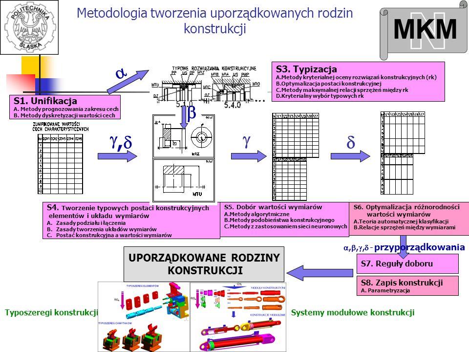 Metodologia tworzenia uporządkowanych rodzin konstrukcji