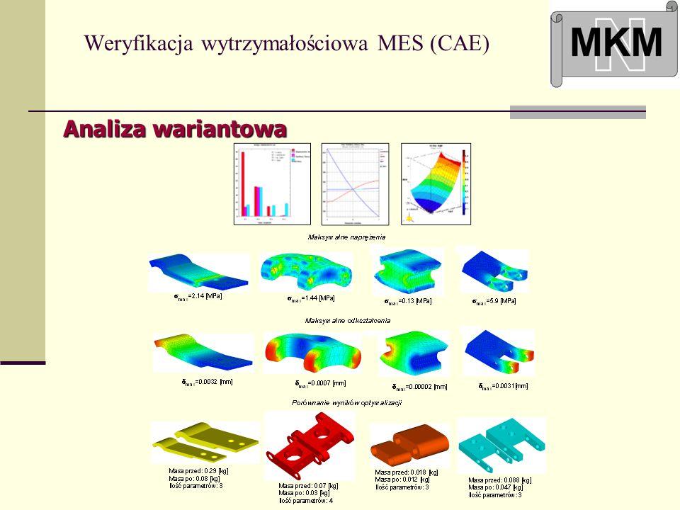 Weryfikacja wytrzymałościowa MES (CAE)