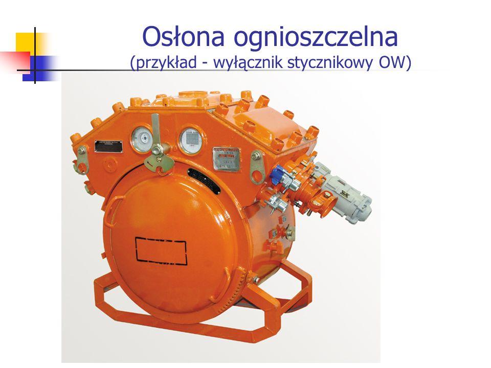 Osłona ognioszczelna (przykład - wyłącznik stycznikowy OW)