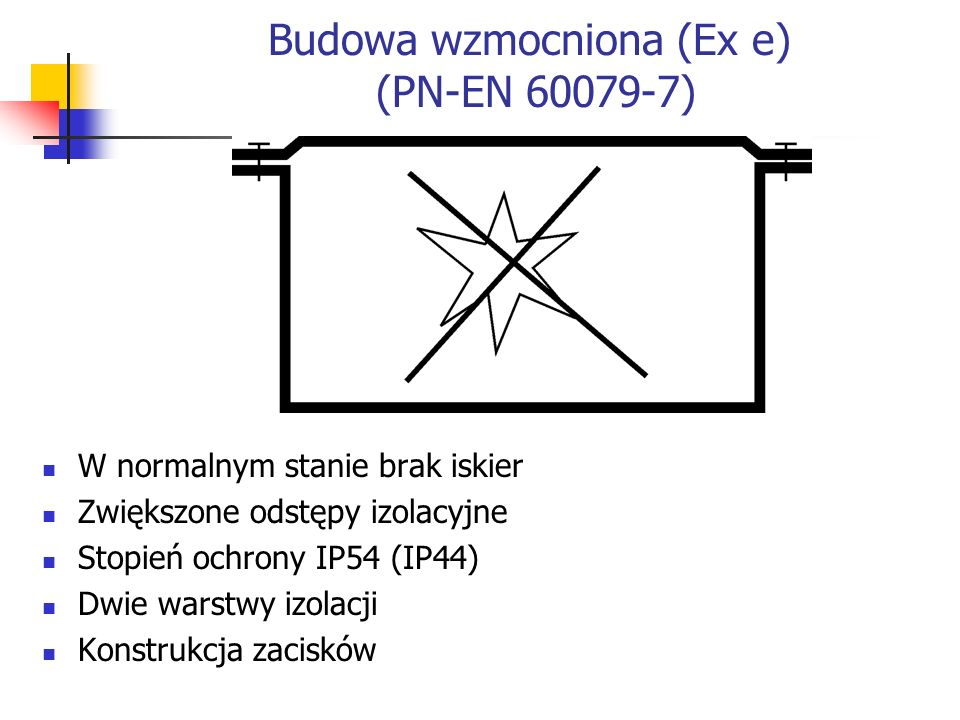 Budowa wzmocniona (Ex e) (PN-EN 60079-7)
