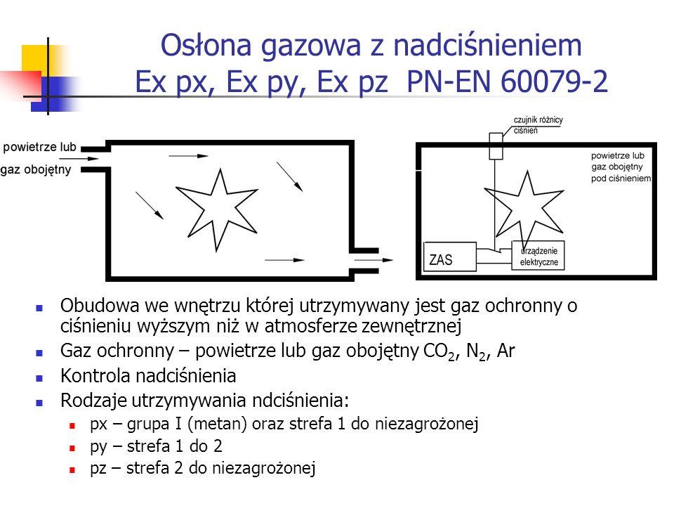 Osłona gazowa z nadciśnieniem Ex px, Ex py, Ex pz PN-EN 60079-2