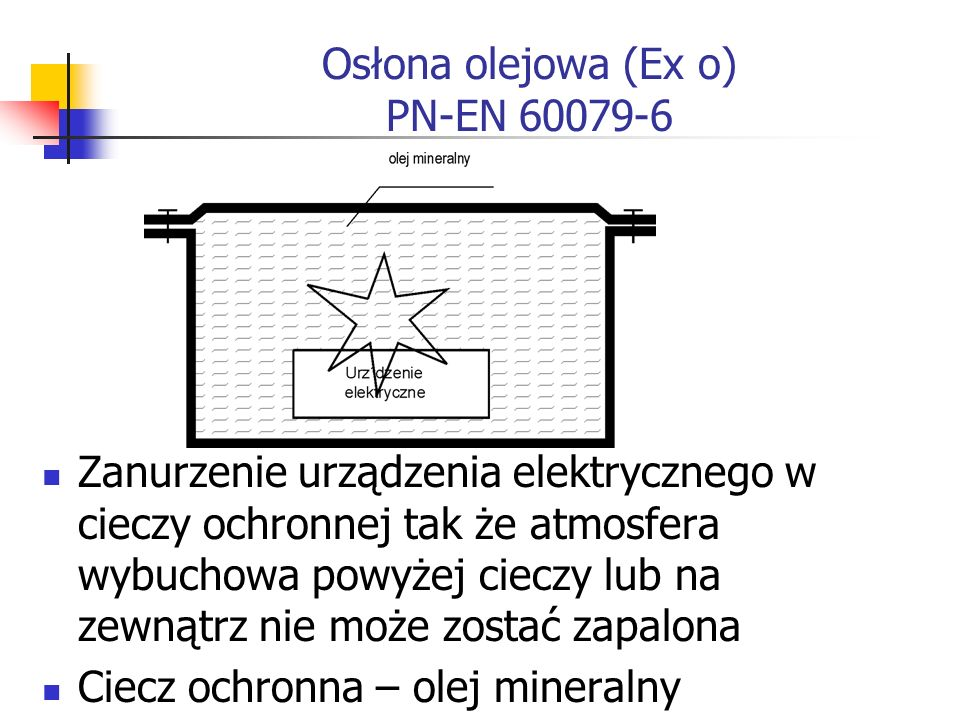 Osłona olejowa (Ex o) PN-EN 60079-6