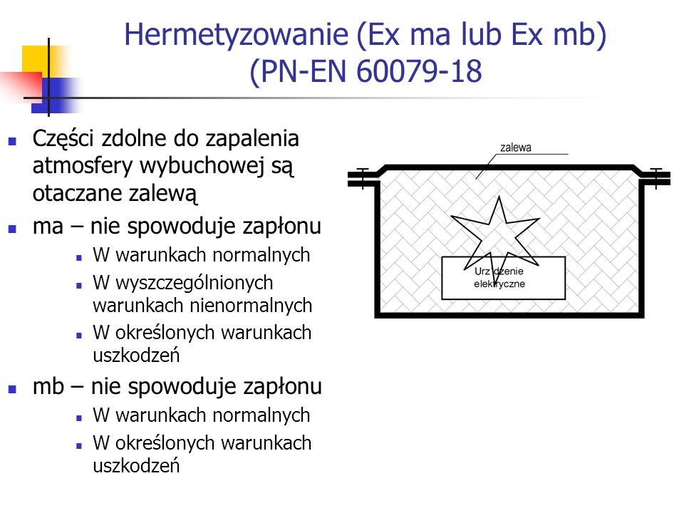 Hermetyzowanie (Ex ma lub Ex mb) (PN-EN 60079-18