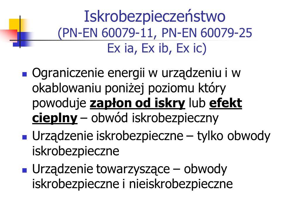 Iskrobezpieczeństwo (PN-EN 60079-11, PN-EN 60079-25 Ex ia, Ex ib, Ex ic)