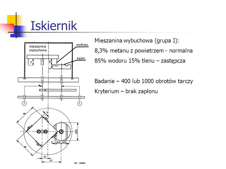 Iskiernik Mieszanina wybuchowa (grupa I):