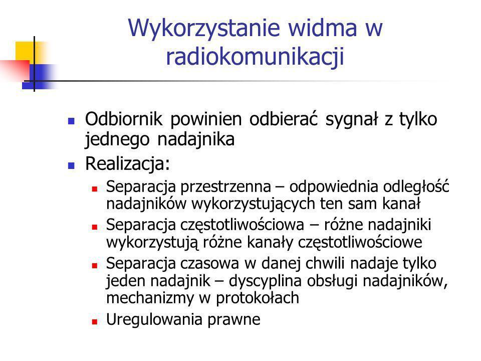 Wykorzystanie widma w radiokomunikacji