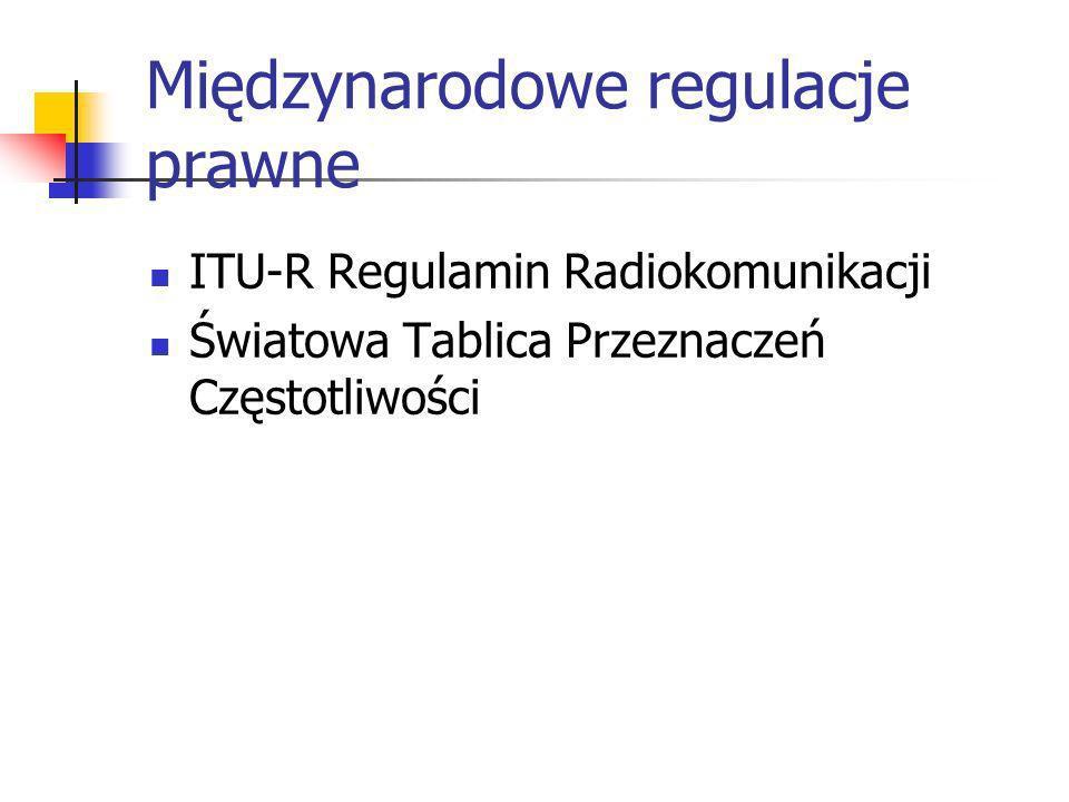 Międzynarodowe regulacje prawne