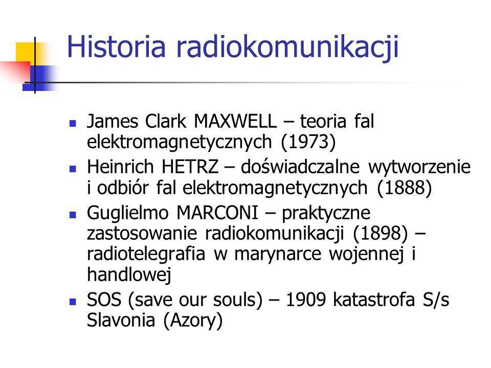 Historia radiokomunikacji