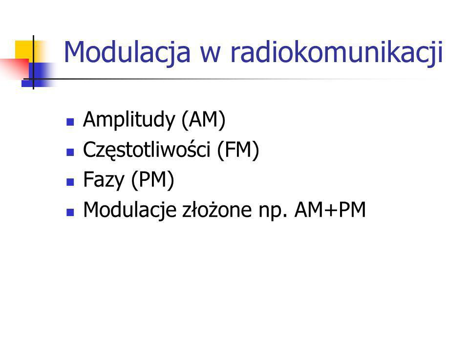 Modulacja w radiokomunikacji