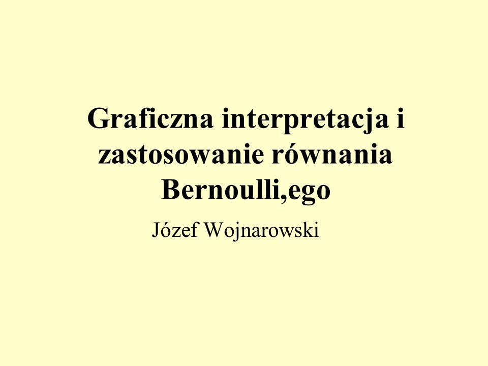 Graficzna interpretacja i zastosowanie równania Bernoulli,ego