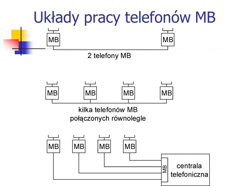 Układy pracy telefonów MB