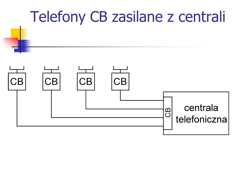 Telefony CB zasilane z centrali