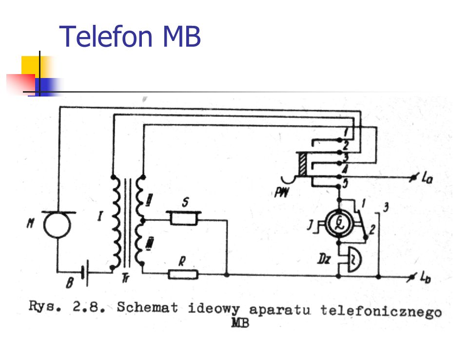 Telefon MB