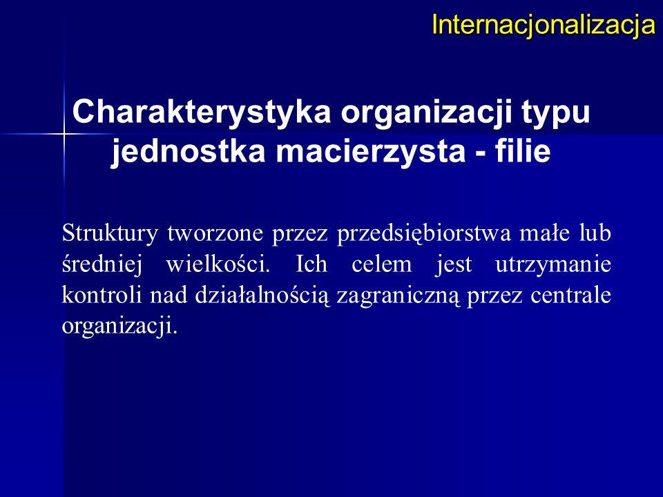 Charakterystyka organizacji typu jednostka macierzysta - filie