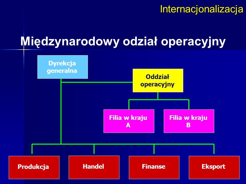 Międzynarodowy odział operacyjny