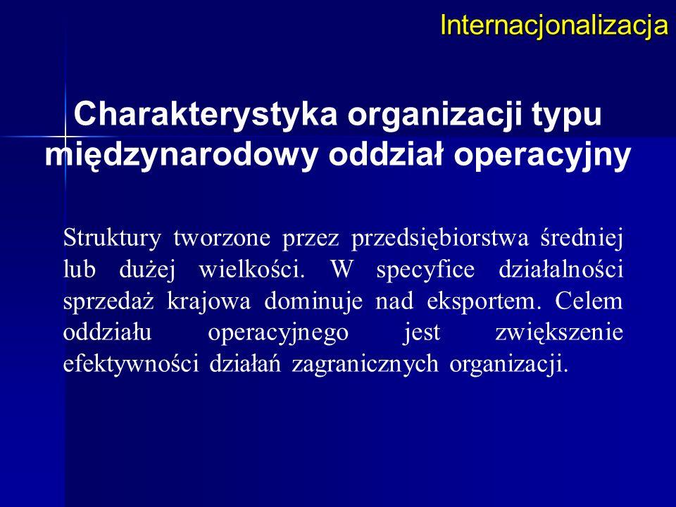Charakterystyka organizacji typu międzynarodowy oddział operacyjny