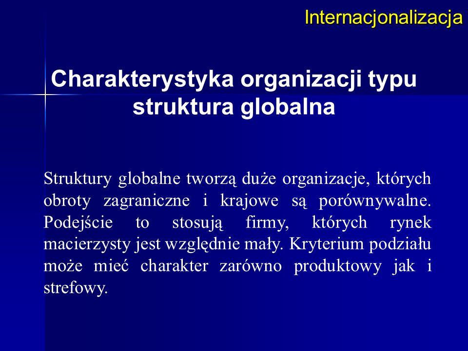 Charakterystyka organizacji typu