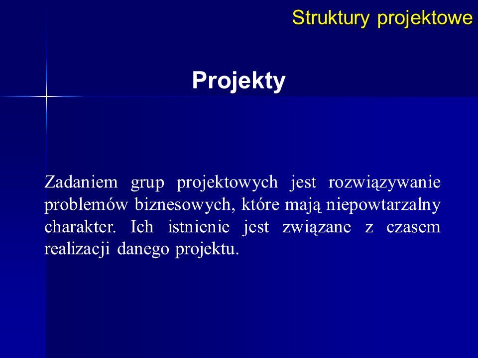 Projekty Struktury projektowe