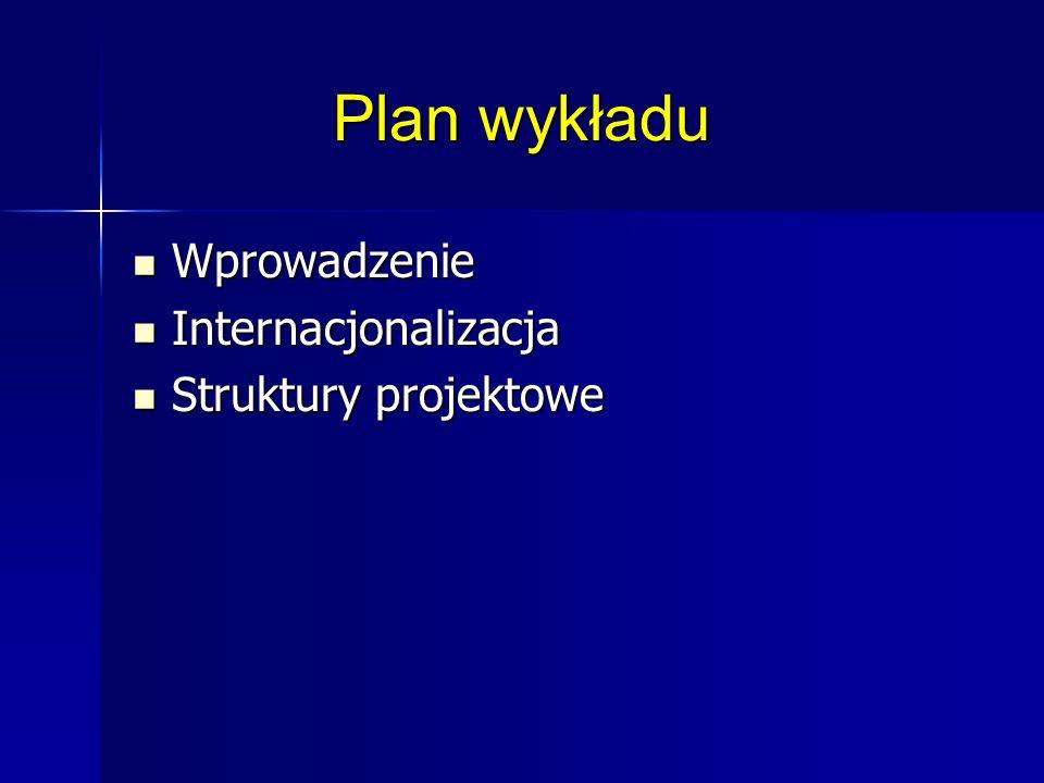 Plan wykładu Wprowadzenie Internacjonalizacja Struktury projektowe