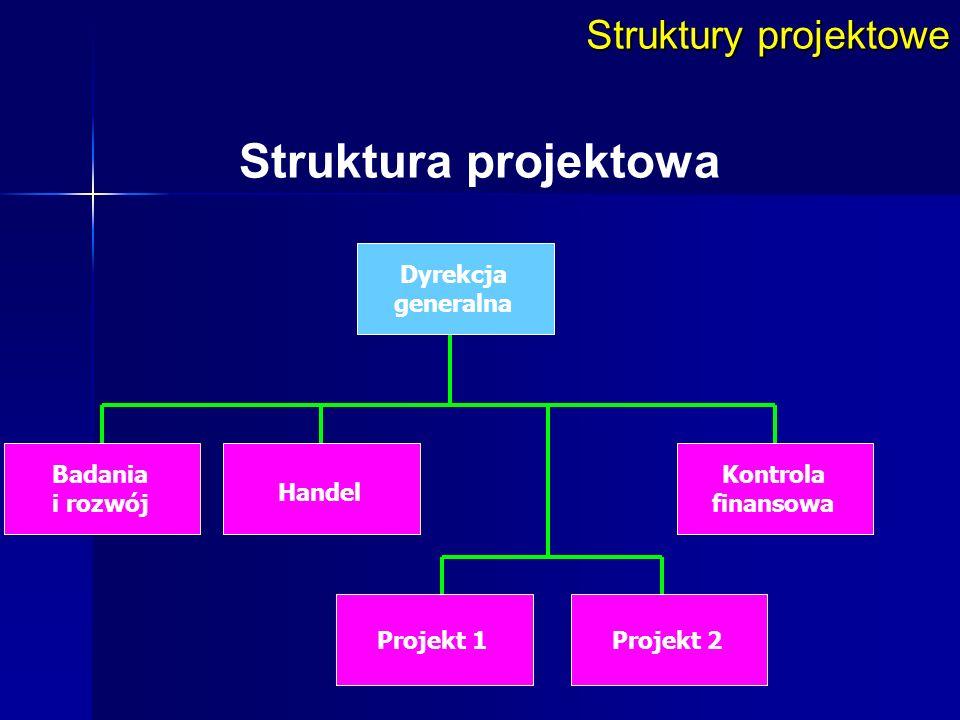 Struktura projektowa Struktury projektowe Dyrekcja generalna Badania